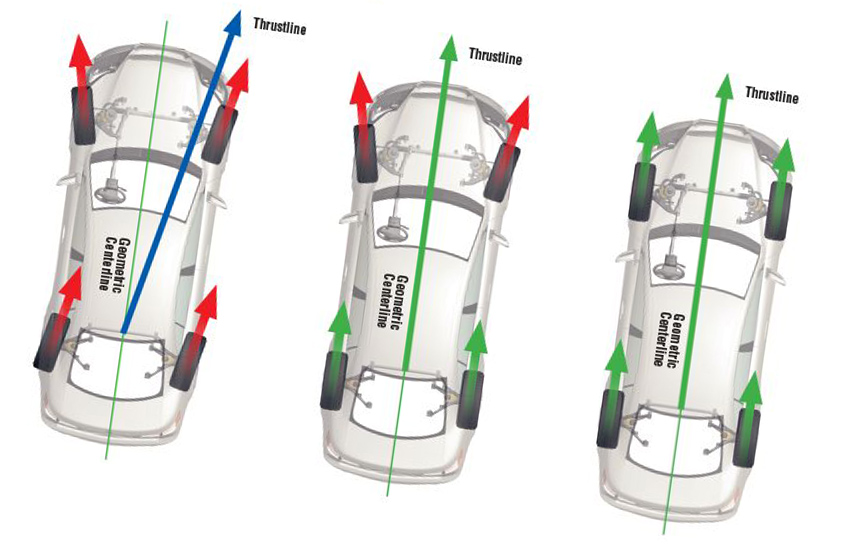 Bosch Mobile Wheel Alignment System